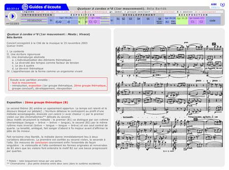 Premier mouvement du Quatuor à cordes no 6 de Béla Bartok | Béla Bartók