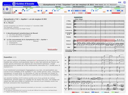 "Symphonie no 41 ""Jupiter"" K 551 de Wolfgang Amadeus Mozart, 4ème mouvement | Wolfgang Amadeus Mozart"