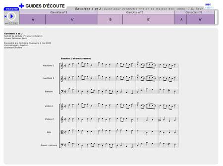 Gavottes 1 et 2, extrait de la Suite pour orchestre n°1 Bwv 1066, de Johann Sebastian Bach | Johann Sebastian Bach