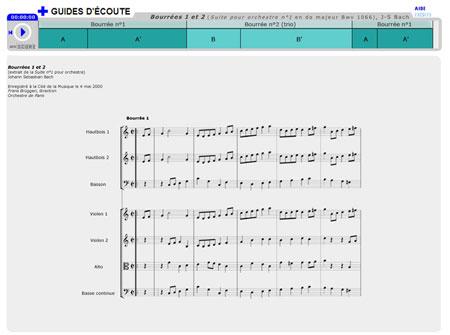 Bourrées 1 et 2 , extrait de la Suite pour orchestre n°1 Bwv 1066, de Johann Sebastian Bach | Johann Sebastian Bach