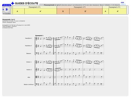 Passepieds 1 et 2, extrait de la Suite pour orchestre n°1 Bwv 1066, de Johann Sebastian Bach | Johann Sebastian Bach