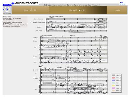 Introduction du Sacre du Printemps, d'Igor Stravinski   Igor Stravinski