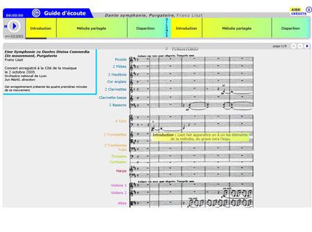 Dante symphonie, Purgatoire, de Franz Liszt | Franz Liszt