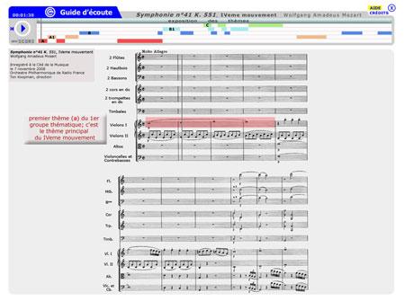 Symphonie no 41 K. 551, IV ème mouvement, de Wolfgang Amadeus Mozart | Wolfgang Amadeus Mozart
